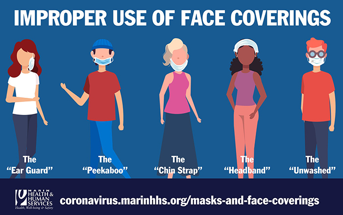 Image of five individuals not wearing masks properly