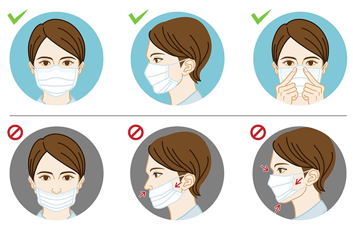 Infographic  depicting the correct way to wear a mask, which is covering the nose and mouth, wrapping around the chin, and fitting comfortably and snuggly against cheeks.