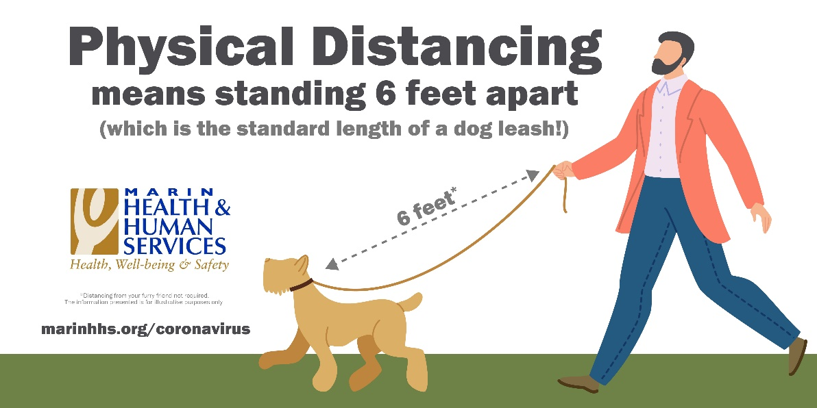 Social distancing = Physical Distancing, means standing 6 feet apart