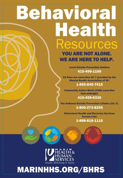 Poster of Mental Health Resources