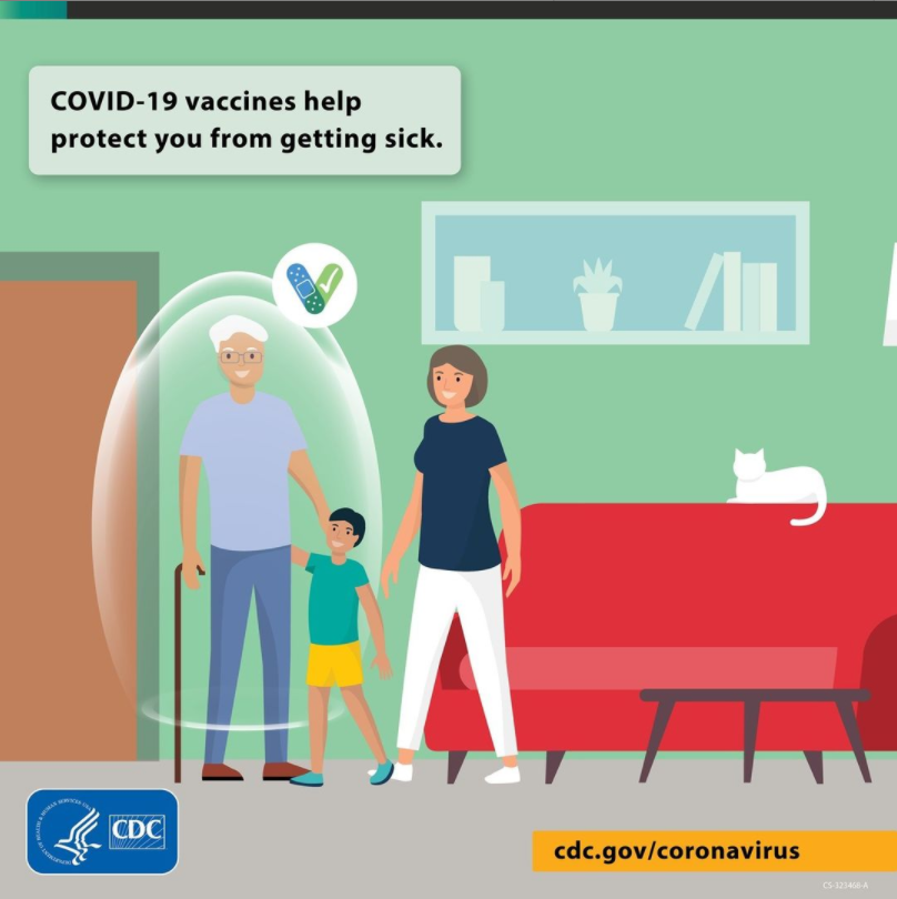 Centers for Disease Control and Prevention Communication Toolkit